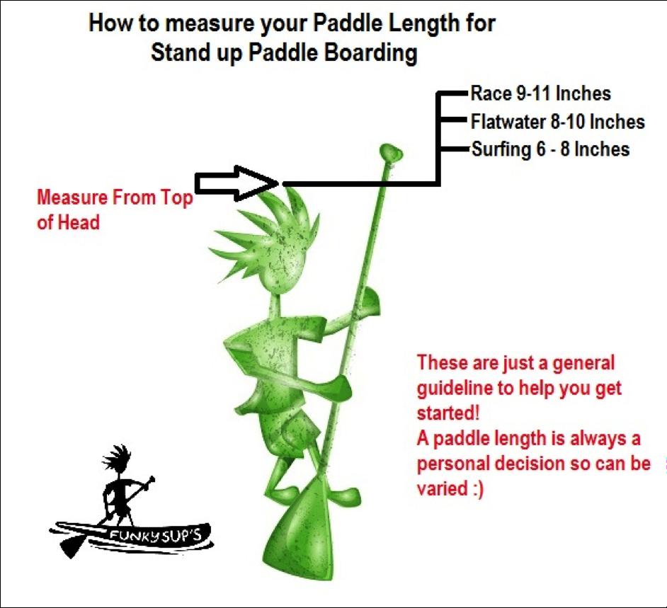 Choosing a paddle